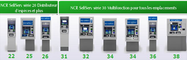 Notre offre : NCR   Syrse Groupe